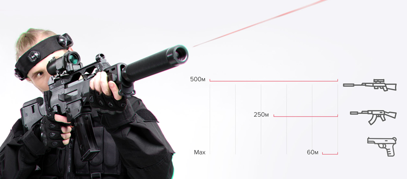 prism laser tag optics ranges